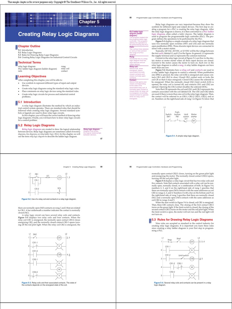 Creating Relay Logic Diagrams Wiring Diagram Circuits Examples Programmable Controller Rh Es Scribd Com Ladder Sample