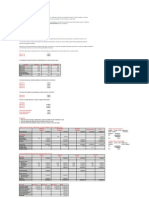 Métodos e técnicas de analise econimica e financeira 5