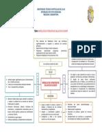 Modelo de Salud Ecuador