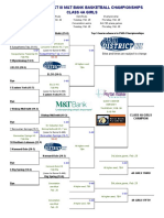 Updated PIAA District-III 2019 Girls Class 4A brackets