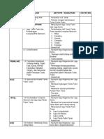 rancangan tahunan Pandu Puteri & Badminton