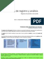 Técnicas de Registro y Análisis, estudio del trabajo