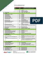 Daftar Klasifikasi Sub Klasifikasi Ska_ska Se08 2017