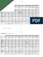 Blitztrading.com - Comparatif Brokers Forex