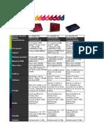 LP Retail Jul-Acer Web