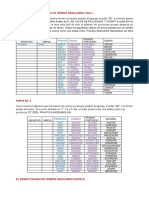 Verbos Regulares e Irregulares tablas