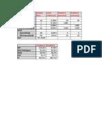 Gestão Orçamental e Analise de Desvios15