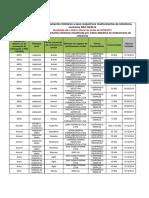 Lista de Medicamentos Similares Intercambiáveis
