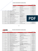 Listado.de.Centros.médicos Al.25.01.2019 v.1.0 Prensa