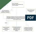 ARBOL DE FINES Y MEDIOS.docx