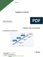 Ficha Investigacion