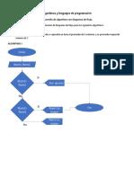 Algoritmo con Diagrama de flujo-Practica.docx