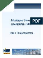 Microsoft Modernas Técnicas de Protección y Monitoreo - Ing.