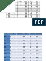 tabela estatística