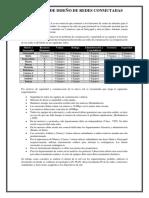 Propuesta Proyecto DDR 2T 2018