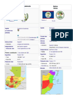 Características geográficas de los países de Centro América