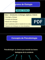 1_Concepto_etologia