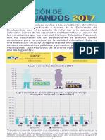 Trifoliar_Digeduca_Graduandos_2017.pdf