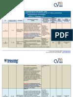 Cronograma Actividades Ajustado - Pedagogía y TIC