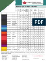 Orcocil PDF