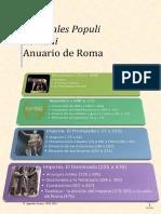 1. Annales Populi Romani