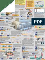 f6aaa5d1e28 13 causas comuns de falhas em motores eletricos.pdf