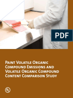 Paint Volatile organic compound emission