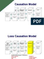 Loss Causation Model