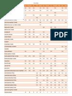 Comparativo de precios de útiles escolares
