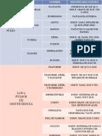 28 PULSOS TABLA.pdf