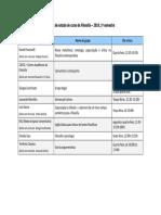 Grupos-de-estudo-2019-1-FINAL.pdf
