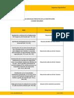ESQ-mayorias especiales en la CE.pdf