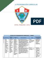 Matriz de programación curricular de 1 a 6 grado.docx