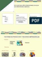 Material didáctico introducción a los sistemas de producción.