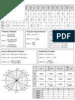 Formulário Trigonometria.docx