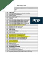 ANEXO+2+listado+de+errores+-+MANUAL+DEL+PROGRAMADOR (1).DOCX