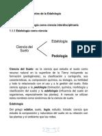 Unidad 1. Antecedentes de La Edafología