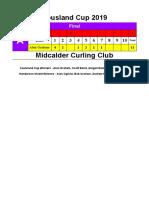 Cousland Cup 2019 - Final