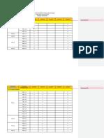 Senarai Semak Standard Pembelajaran Tunjang (Autosaved)