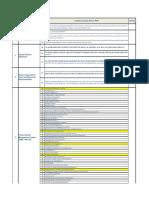 PQP Minimum Requirements 2018