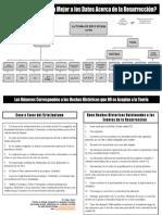 12 Hechos Resurreccion.pdf