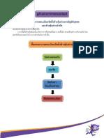 intro_step_hs_estab.pdf