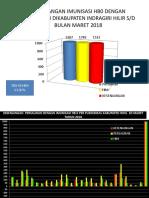 Powerpoin Kesenjangan Imunisasi Hb0 Dengan Kni Dikabupaten Indragiri Hilir