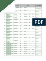 Daftar Obat Tidak Masuk FOI 2017 Dan Obat Baru FOI 2017 30112016