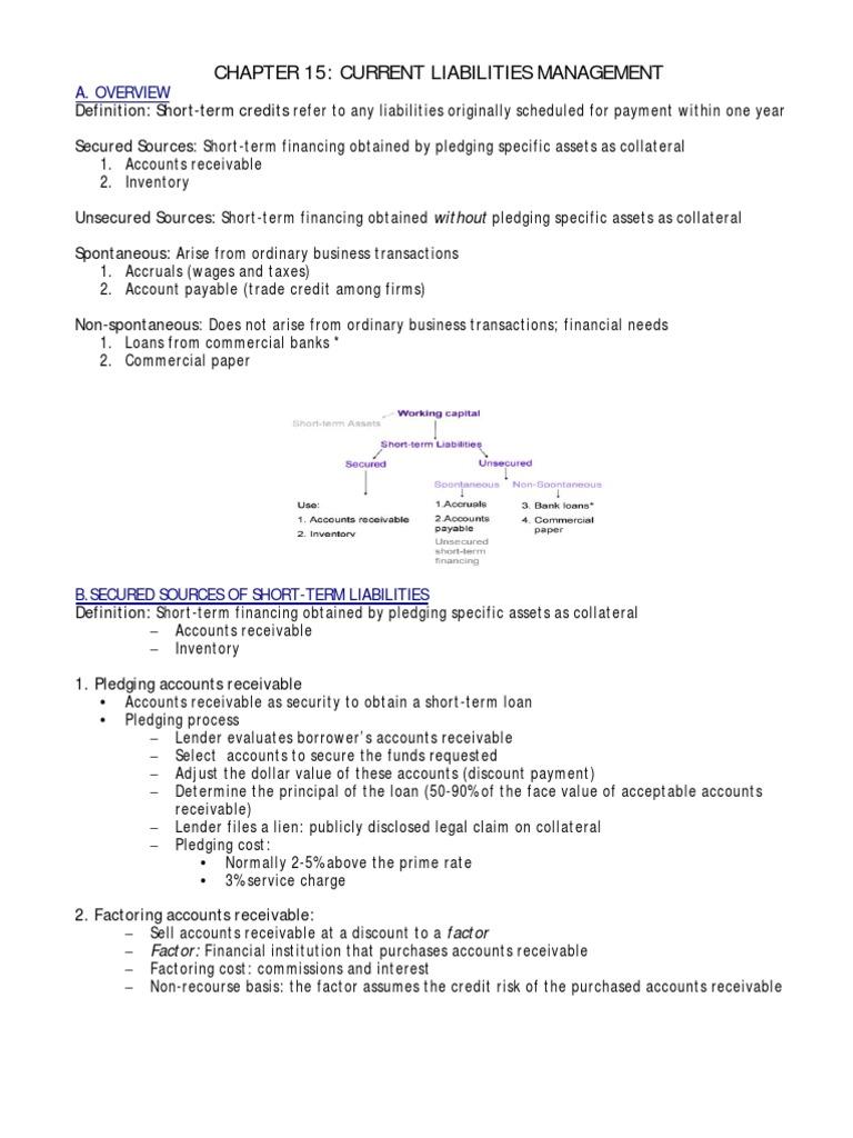 clm | loans | interest