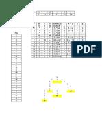 Ejecución Algoritmo Análisis Sintáctico LR