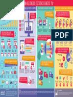 infografia-panorama-comercio-electrónico-2.pdf