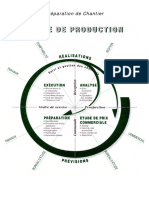 2. Le Cycle de Production