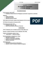 História - CASD - Aula05 As invasões francesas A União Ibérica