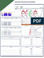 01-Controle de Produtividade de Eficiência - Modelo de Meta Variável - produtividade